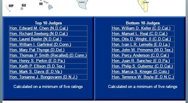 bad-usdc-cdca-judges